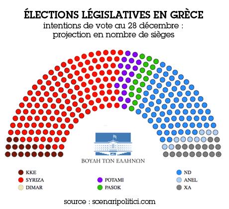 syriza-sondage-9daa4.png