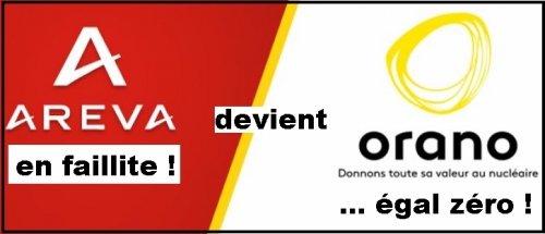 areva-devient-orano-3-5d5db.jpg